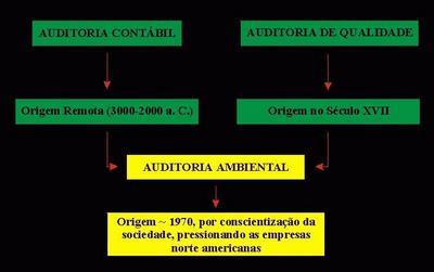 Empresas de monitoramento ambiental