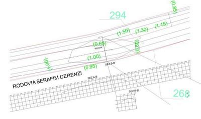 Mapeamento de interferências subterrâneas
