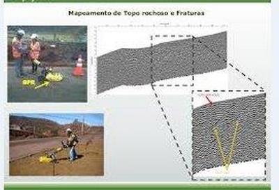 Mapeamento de solo contaminado