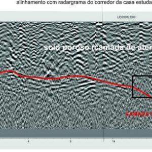 Geo radar levantamento geofísico
